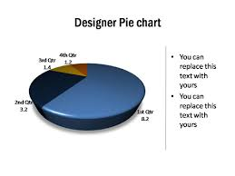 Visual Pie Chart Pie Chart Template For Powerpoint Doughnut Charts