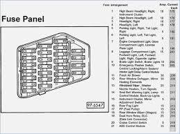 1995 audi a6 fuse box location auto electrical wiring diagram \u2022 2005 audi a6 3.2 quattro fuse box diagram audi a4 b7 fuse box diagram location 2007 free download image rh wingsioskins com 2005 audi a6 fuse diagram 1998 audi a6 fuse diagram