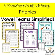 These reading worksheets are ideal for kindergarteners to introduce reading. Intermediate Phonics Worksheets Teaching Resources Tpt