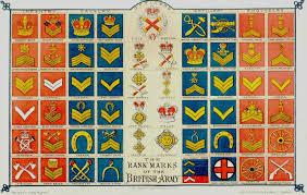 British Rank Insignia Chart File British Army Rank Insignia Chart Jpg Wikimedia Commons
