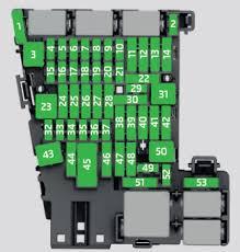 skoda octavia (2015) fuse box diagram auto genius octavia fuse box diagram at Octavia Fuse Box Diagram