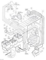 Basic electrical wiringram home basics rainwater conservation