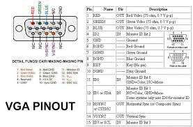 how to wire a wire trailer wiring diagram wirdig wire 4 pin connector wiring diagram get image about wiring