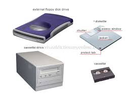 data storage devices communications office automation data storage devices 4