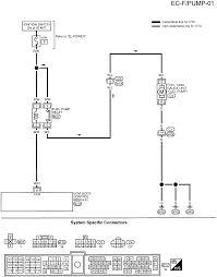 need a diagram color codes for a 1996 motor etc wiring harness graphic