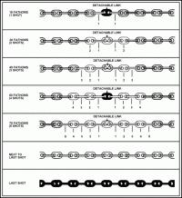 Anchor Chain Size Chart Mooring Chain Size Chart Anchor Chain Length Chart