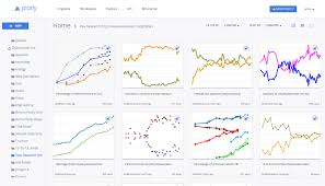 Python Charts From Csv Plotly Create And Share Charts And Reports Online Python And