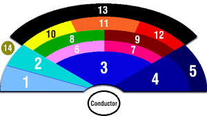 Seating Plan Of Symphony Orchestra Interactive