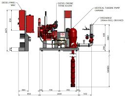 fire pump schematic schematic wiring Peerless Fire Pump Wiring Diagram