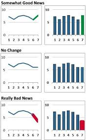Excel Add Ins For Charts Can Do The Impossible G Data