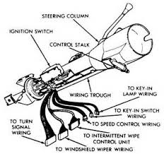 gm steering column dimmer switch wiring diagram gm wiring wiring diagram gm tilt steering column the wiring diagram