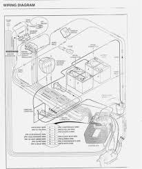 1982 club car wiring diagrams free wiring diagrams club car wiring diagram gas at 86 Club Car Wiring Diagram