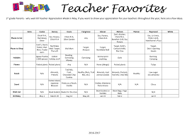 teacher favorites blythe elementary pta click the image to the right to view