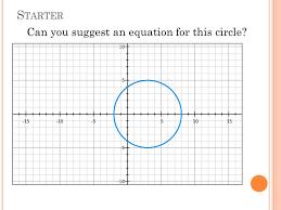 equation that will produce a circle radius 6 2 s