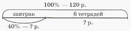 Курсовая по математике Формирование РУУД на уроках математики  hello html 7f9d1c9e png