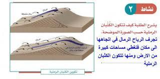 يشرح الطلبة كيف تتكون الكثبان الرملية حسب الصورة الموضحة - موقع الذكي