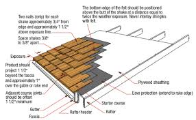 architectural shingles installation. Cedar Roof Installation - Shake Shingles Architectural