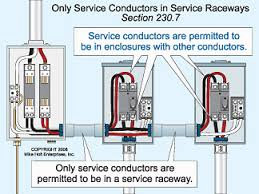 electrical services part 1 understanding requirements for per 230 7 mixing of service feeder and branch circuit conductors in the same service equipment enclosure is permitted