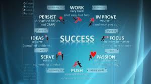 text quotes inspirational phrase success sentence sayings ... via Relatably.com