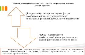 дипломная презентация по бухгалтерскому учету и анализу доходов и рас  дипломная презентация по бухгалтерскому учету и анализу доходов и расходов