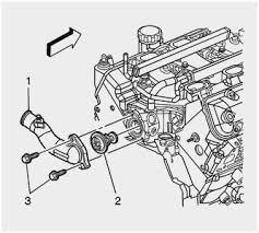 2001 pontiac grand am engine diagram admirable 3800 buick engine 2001 pontiac grand am engine diagram awesome 2001 pontiac grand am coolant diagram 2001 engine