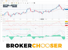 Fxcm Stock Price Chart Fxcm Review 2020 Pros And Cons Uncovered