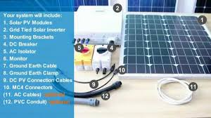 how to install a home on grid solar power system solar leading you