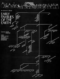 Early Families Of The Earth