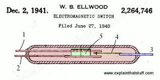 how reed switches work magnetically operated switches walter elwood s reed switch us patent 2264746 from 1941