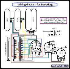 fender hss and s1 wiring fender stratocaster guitar forum fender scn hss circuit jpg