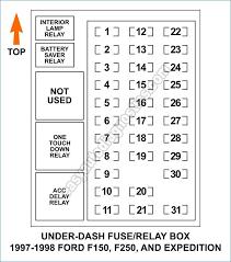 29 awesome 2006 chrysler sebring fuse box victorysportstraining 2007 chrysler sebring interior fuse box location 2006 chrysler sebring fuse box inspirational 2007 chrysler sebring fuse box diagram of 29 awesome 2006