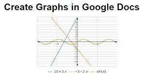 Google Docs Venn Diagram How To Insert A Venn Diagram In Google Docs Sinma