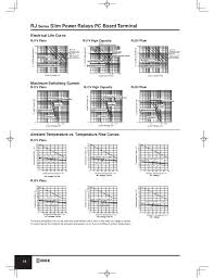 idec sy4s 05 wiring diagram download wiring diagram sample idec 11 pin relay wiring diagram idec sy4s 05 wiring diagram download rj 19 2 l download wiring diagram