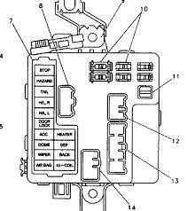 geo metro fuse box diagram geo metro fuse geo metro fuse box geo wiring diagrams