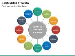 E Commerce Chart E Commerce Strategy