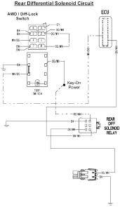 polaris 800 atv wiring diagram dolgular com polaris predator 50 repair manual at Polaris 90 Wiring Diagram