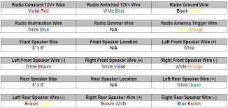 wiring diagram for 2003 ford ranger radio radio wiring diagram 2001 Ford Ranger Radio Wiring Diagram wiring diagram for 2003 ford ranger radio radio wiring diagram 2001 ford ranger on images free 2000 ford ranger radio wiring diagram