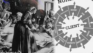 florence nightingale theory get to know the life and works of florence nightingale the lady