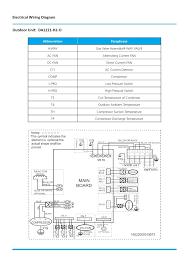 snowdogg plow wiring a best secret wiring diagram • northman snow plow wiring diagram generator wiring diagram henderson snow plow dealers boss plows