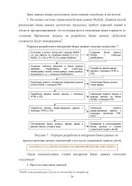 Отчет по практике на заказ на studentam in ru 19 20