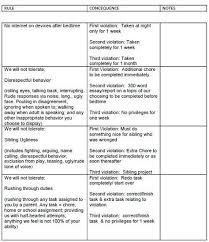 Rules And Consequences Chart List Of Consequences Chart For Teens Mom Pictures And