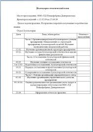 Отчет по практике в банке пример дневник Весь форум