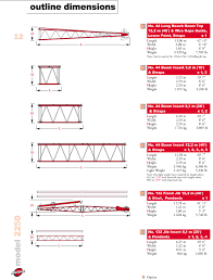 Manitowoc 2250 Load Chart Index Of Images Crane Rental Load Charts Crawler 2250