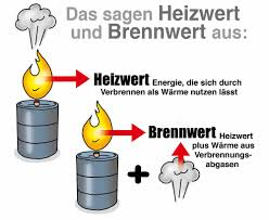 öl Brennwertheizung Funktionsweise Vorteile Nachteile