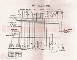 110cc atv wire diagram wiring diagram shrutiradio wiring diagram for 110cc 4 wheeler at Peace Sports 110cc Atv Wiring Diagram