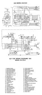 harley diagrams and manuals wiring diagram xlh xls 1981