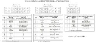 mazda 2 2011 wiring diagram mazda wiring diagrams instructions Mazda B2200 Wiring-Diagram attractive bose speaker wiring diagram orna electrical system ohm subwoofer attach php mazda and subs kicker mazda 2 2011