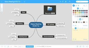 Running Effective Meetings With Mind Maps Tutorial Focus