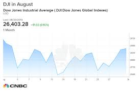 Jp Morgan The Stock Market Will Advance Into Year End