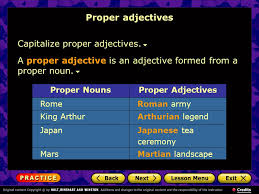 Using Capital Letters Why is correct capitalization important ...